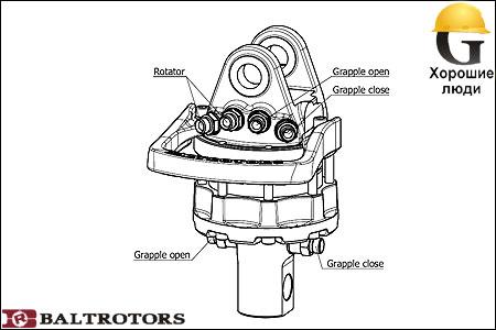 Ремонт ротатора своими руками